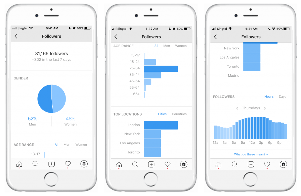 Instagram analytics tools for social media
