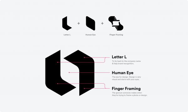 Looka symbol meaning