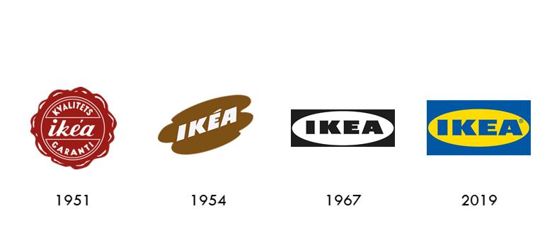 ikea logo evolution