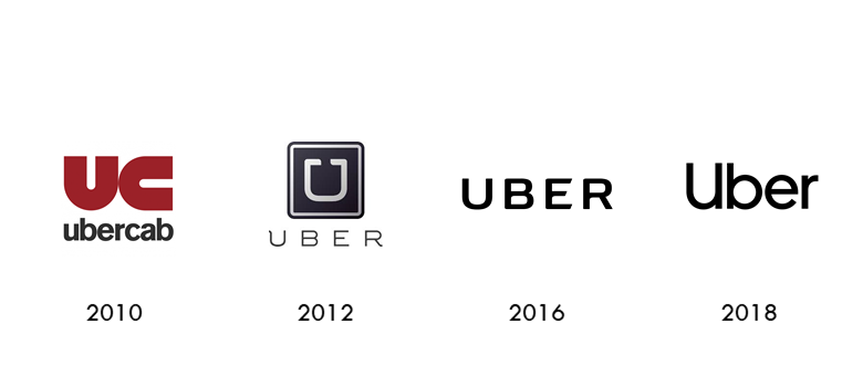 Uber logo evolution