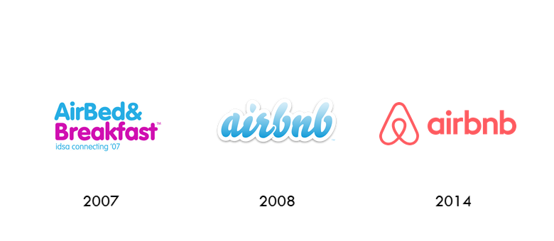 Airbnb logo evolution