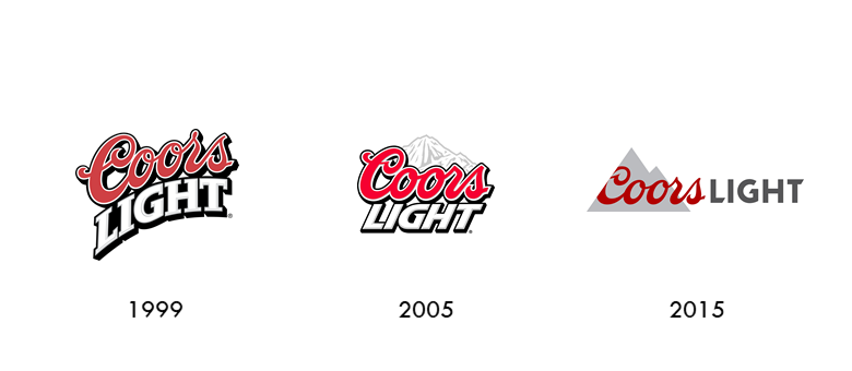 Coors light logo evolution