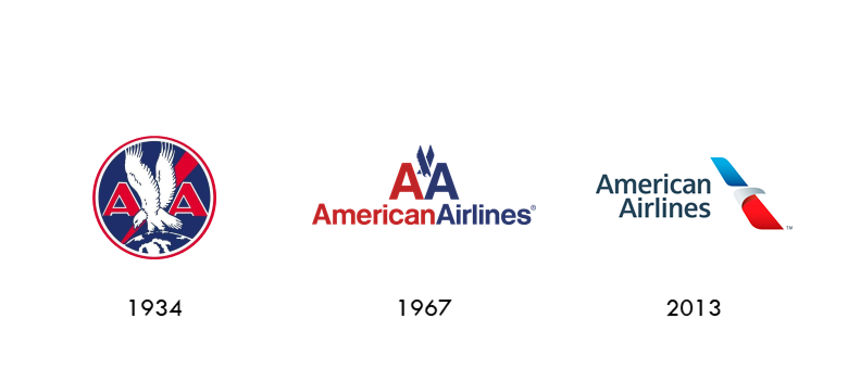 American airlines logo evolution