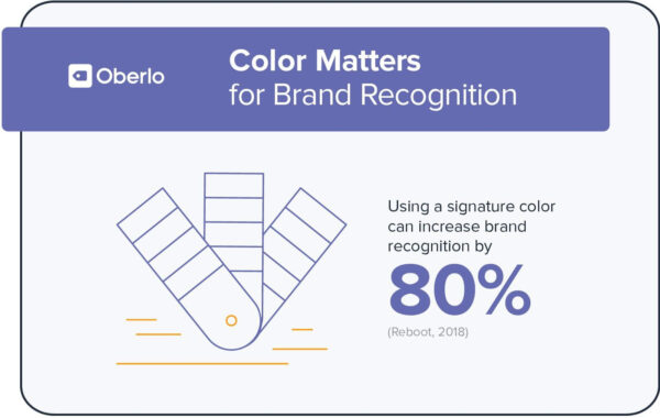 oblero color matters for brand recognition