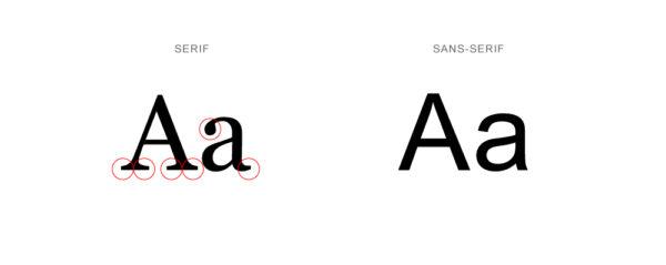 serif and sans serif font comparison