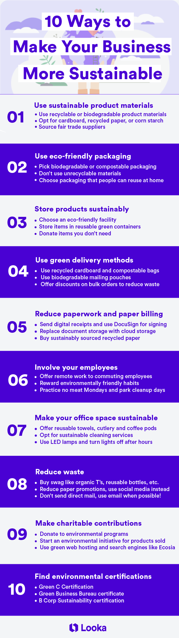 Infographic on small business sustainability